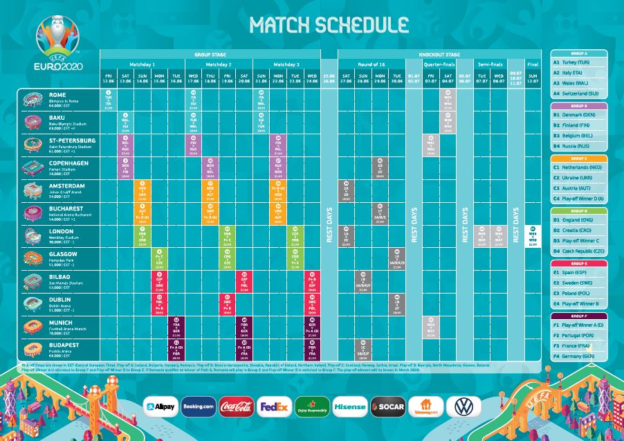 UEFA EURO 2020 Fixture - Full Match Schedule