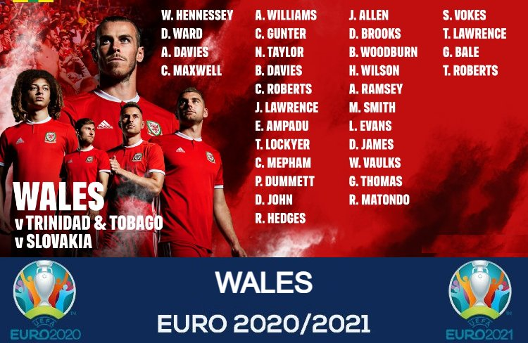 Euro 2021 WALES Squads List